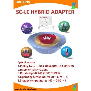 sclc adapter